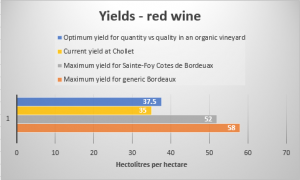 yields-red-winw-graph